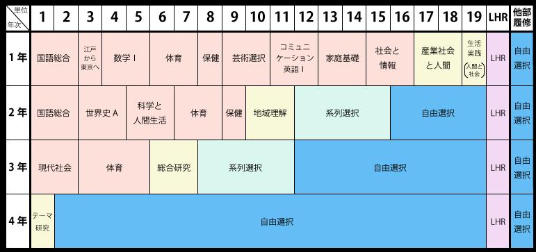 kk_table
